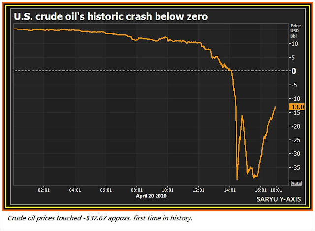 graphic-presentation-of-fall-in-crude-oil-prices