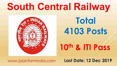 South Central Railway 4103 Apprentice Recruitment 2019