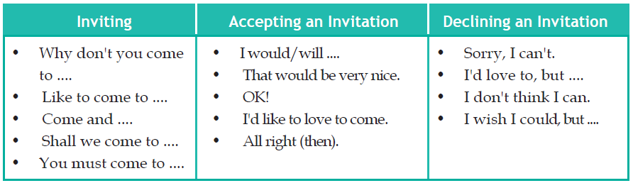 Contoh dialog kalimat percakapan invitation mengundang menolak gambar ungkapan contoh dialog accepting invitations stopboris Image collections