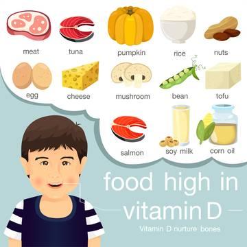 विटामिन डी के आहार - Vitamin D Foods in Hindi