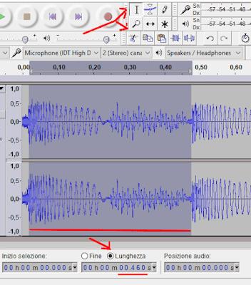 Come calcolare i BPM di una canzone