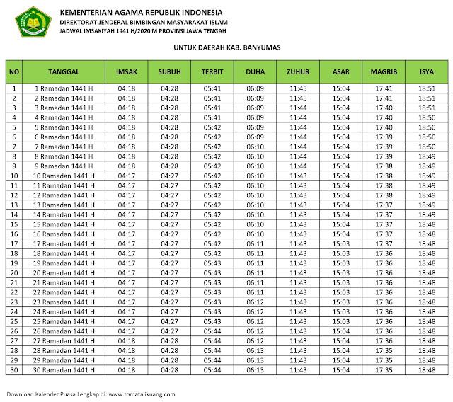 jadwal imsak waktu buka puasa kabupaten Banyumas 2020 m ramadhan 1441 h tomatalikuang.com