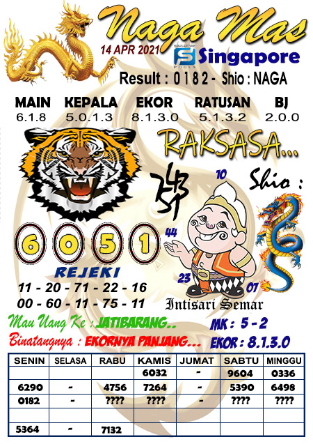 Syair Naga Mas SGP Rabu 14 April 2021