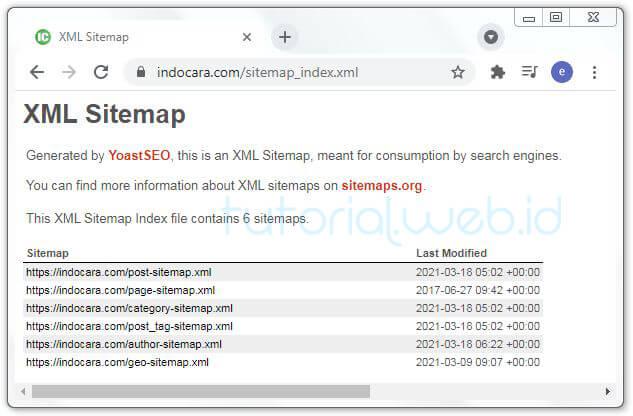 Contoh Sitemap Wordpress menggunakan YosatSeo