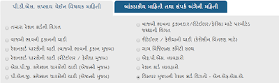 RATION CARD ONLINE DETAILS @dcs-dof.gujarat.gov.in/