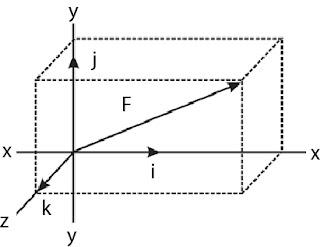 ilustrasi vektor satuan