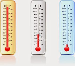 Konversi Skala Termometer - Sains Multimedia