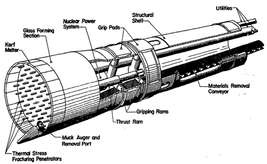 diagram of nuclear sub