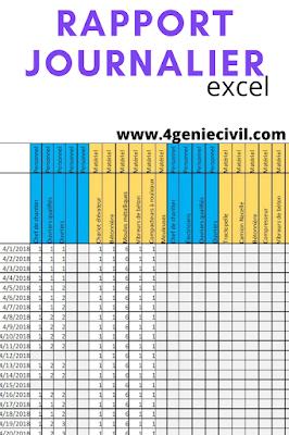 Exemple de rapport journalier xls