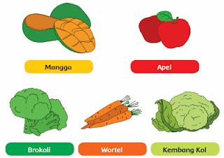 gambar-gambar hasil pertanian masyarakat Indonesia www.simplenews.me