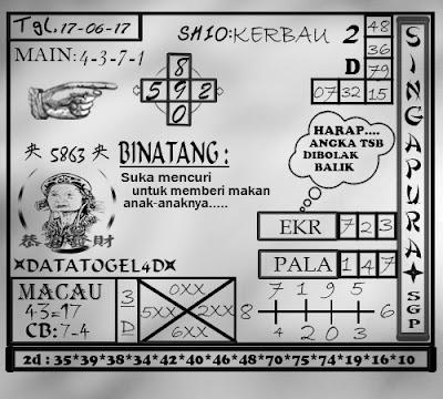 http://www.datatogel4d.com/2017/06/prediksi-togel-singapura-sabtu-17-06.html