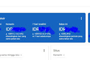 Cara Terbaru Memperbaiki Masalah File Ads.txt Google Adsense di Blogger 2020