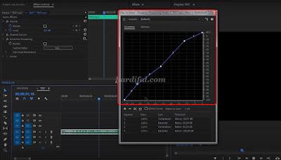 edit audio adobe premiere pro cc - dynamics processing - edit curve