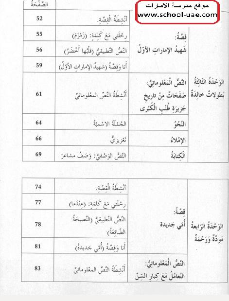 كتاب النشاط مادة اللغة العربية الصف الرابع الفصل الأول 2020-2021مناهج الامارات
