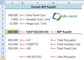 contoh menghitung BEP
