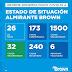 Informe epidemiologico de Almirante Brown
