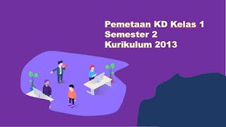 Download KD Kelas 1 Semester 2 berdasarkan Kurikulum 2013 Revisi