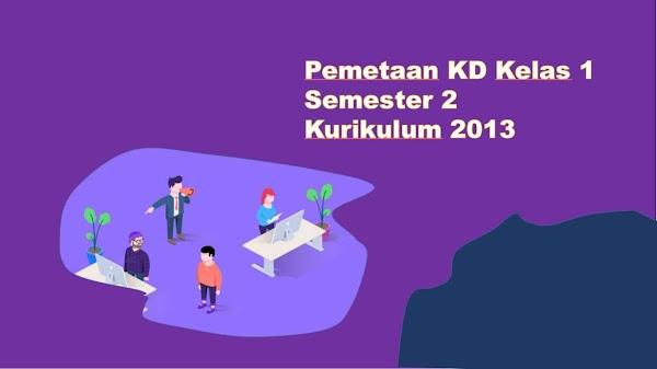 Pemetaan KD Kelas 1 Semester 2 Kurikulum 2013 Revisi