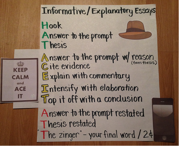 My Mnemonic System for teaching students how to write a text-based informative essay!