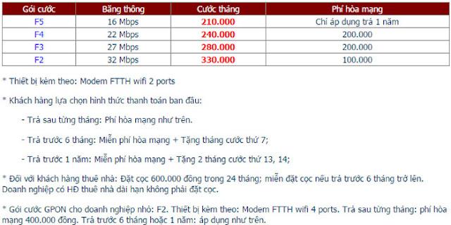 Lắp Mạng Internet FPT Phường Giảng Võ 1