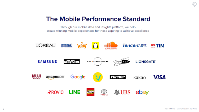The Mobile Performance Standard