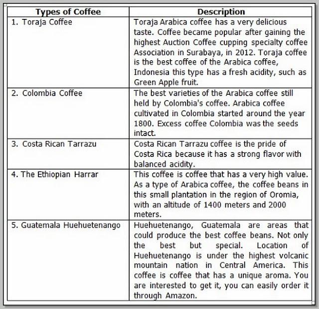 List Of Arabica Coffee Brands
