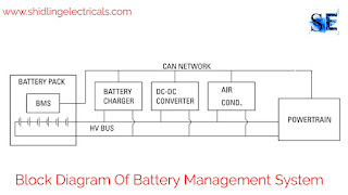 Block Diagram Of Battery Management System (BMS) | Working Of BMS