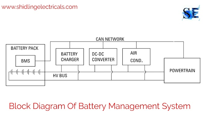 Block Diagram Of Battery Management System (BMS)