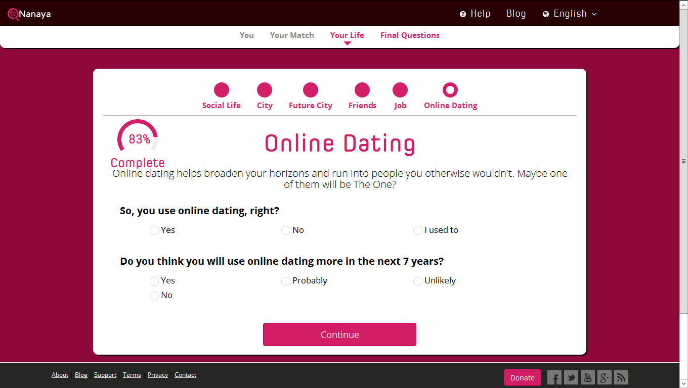 online dating hoax Online romantics targeted by dating site phishing attack 06 jun 2012 1 millions of people have created accounts on online dating notice chain letter is a hoax.