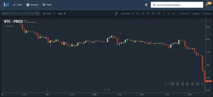 precio-del-bitcoin-2020