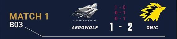 Aerowolf (1) – (2) ONIC Esports