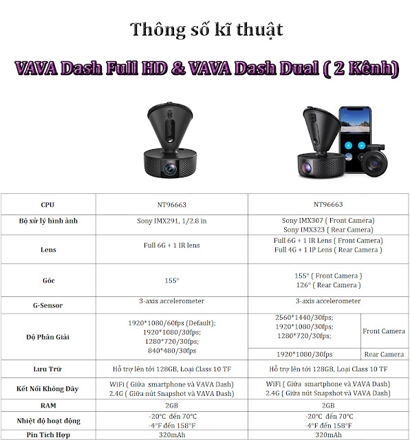 Thông số kỹ thuật camera hành trình VAVA