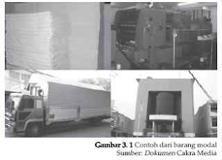 Proses produksi Produk Barang dan Jasa
