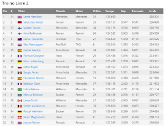https://br.motorsport.com/f1/news/hamilton-supera-recorde-de-schumacher-massa-tem-problemas-885397/?s=1
