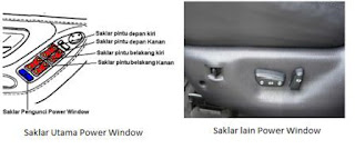 Saklar utama dan saklar lain Power Window