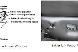 Komponen Komponen Utama Pada Power Window