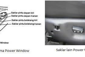 Komponen Komponen Utama Pada Power Window