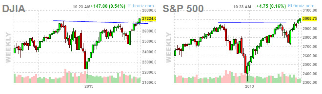 índices de Wall Street Dow Jones y S&P 500