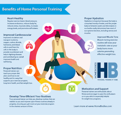 Benefits of Home Personal Training