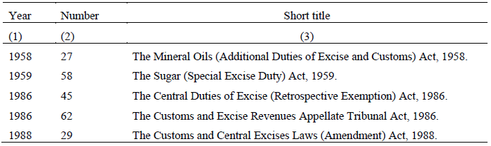Customs and Central Excise Laws (Repeal) Act 2004