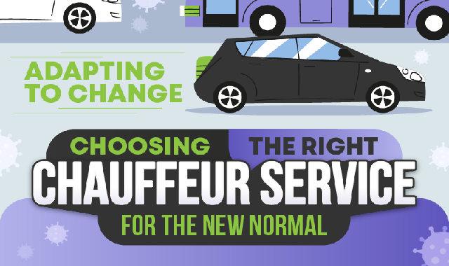 Adapting to Change – Choosing the right Chauffeur Service for the New Normal #infographic