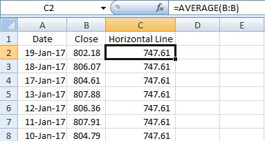 horizontal line data
