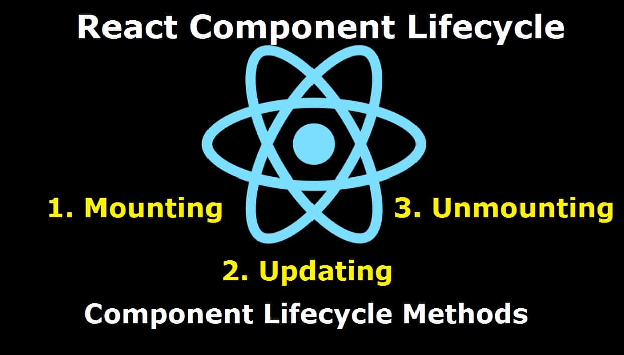 react component phases