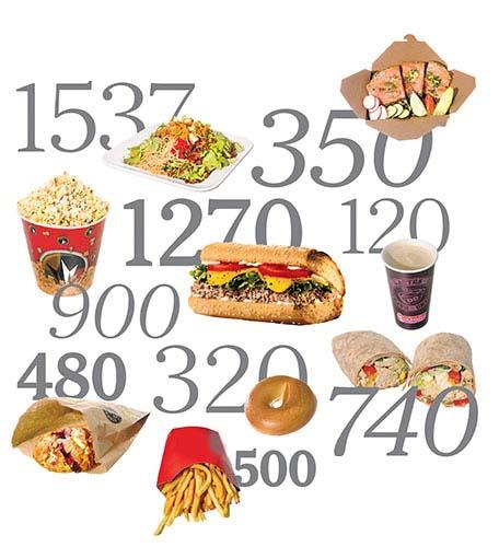 http://1.bp.blogspot.com/-lkCmwRkAxBw/UI-TzQq2wzI/AAAAAAAAH3E/JD_Igob7ybQ/s1600/calories_2.jpg