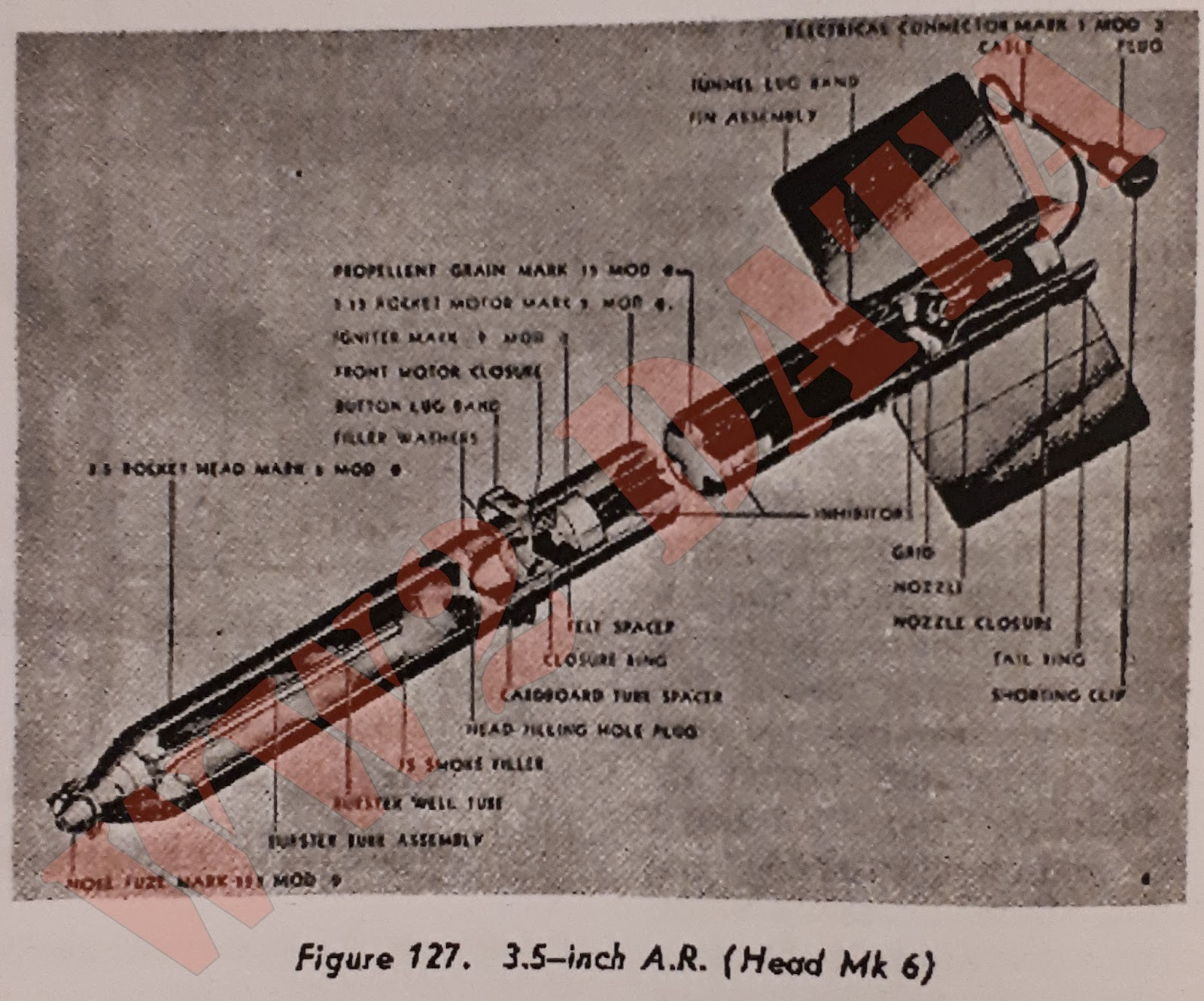 WW2 Equipment Data: American Projectiles and Explosives