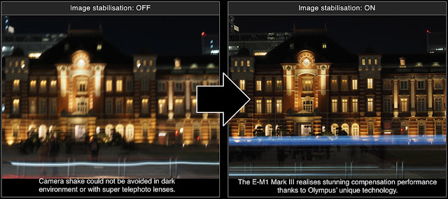 image stabilisation for the E-M1 Mark III