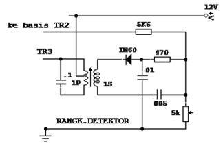 Bagian Detektor