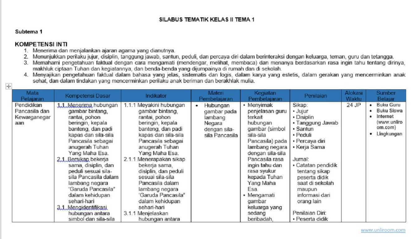 Download silabus kurikulum 2013 revisi 2018 untuk kelas 2 sd