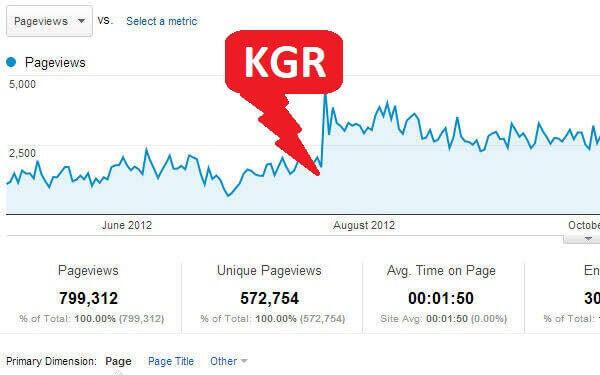 KGR case study: Google Analytics growth #2