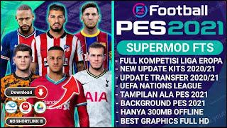 Download Game FTS Mod PES 2021 FULL Eropa Update Transfer Pemain